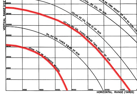 AA_Weps_Effect_Range_02.JPG