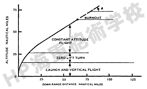 BM_powered_flight_01.jpg