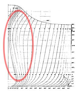 Iowa_class_Draw_sec_01_s.jpg