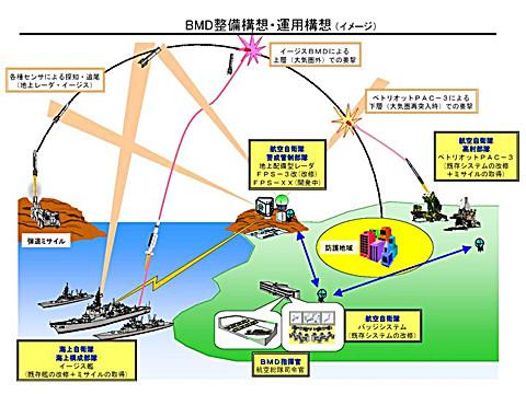 Japan_TMD_1_s.jpg