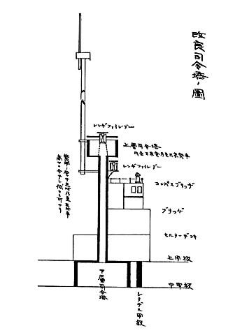 Mikasa_ModCon_01_s.jpg