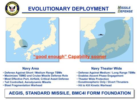 Navy_TMD_s.jpg