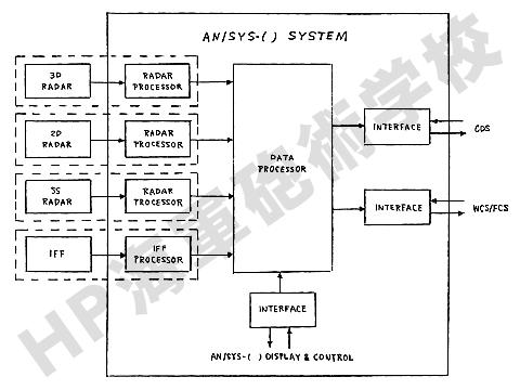 SYS-1_block_01_m.jpg