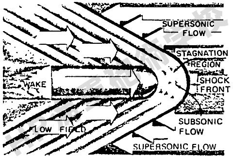 Supersonic_01.jpg