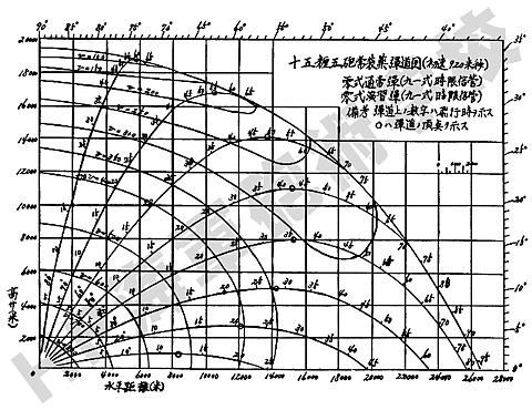 Traj_15cm5_60cal_com_type0_s.JPG
