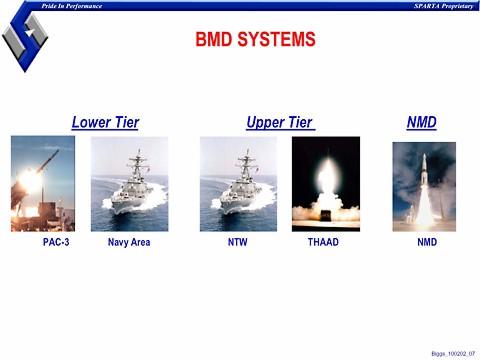 US_MD_System_s.jpg