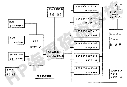 WES_Config_01_m.jpg