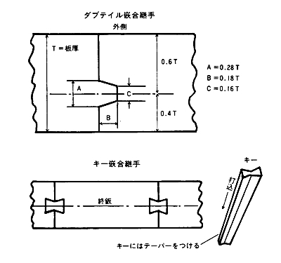Yamato_Barbette_12_s.jpg
