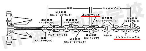 anchor_&_chain_s.jpg