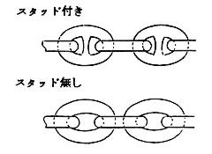 anchor_chain_06_s.jpg