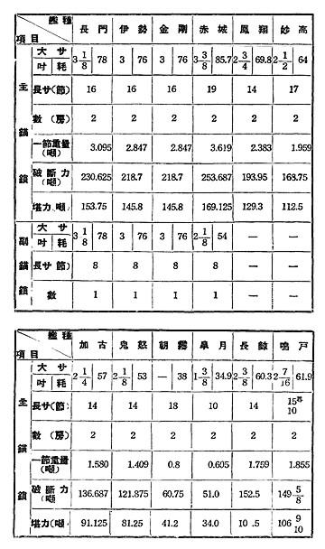 chain_size_02_s.jpg