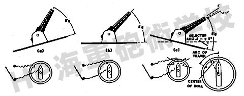 firing_mode_03_s.JPG