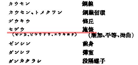 houjutu_yougo_01_s.JPG
