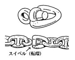 swivel_01_s.jpg